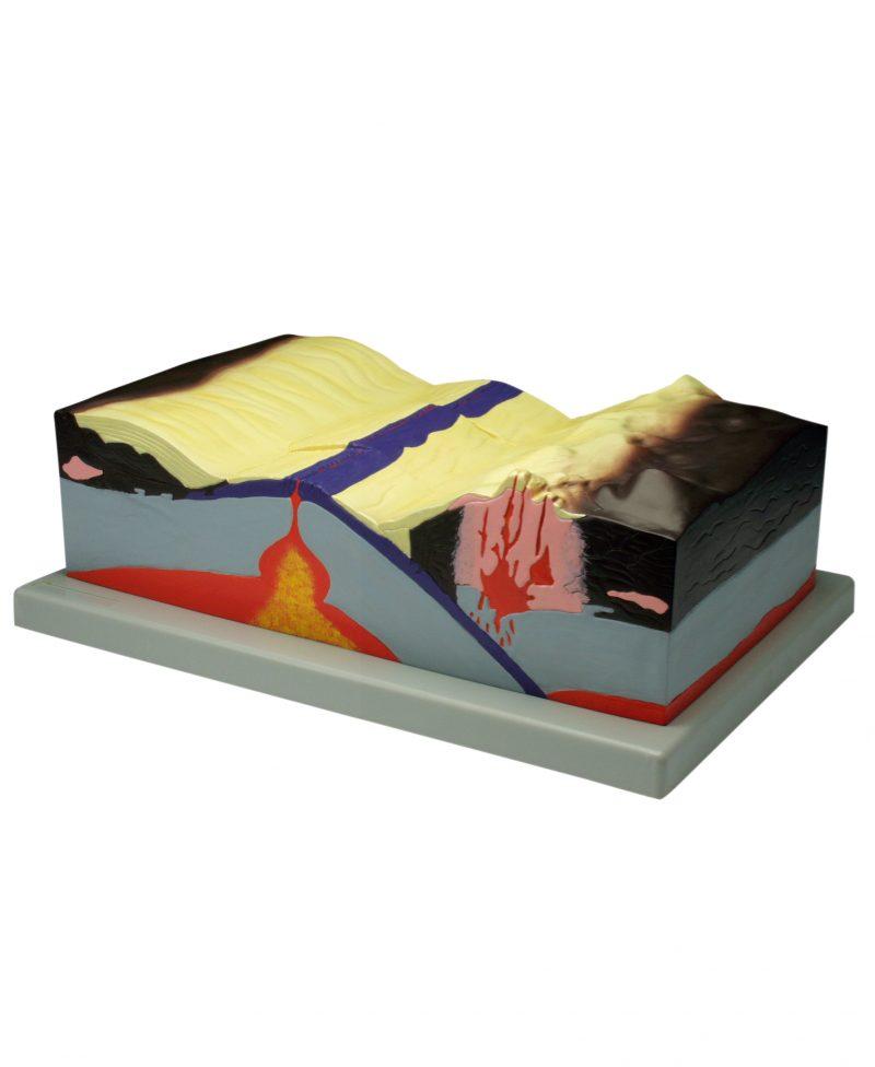 Model tektonske ploče