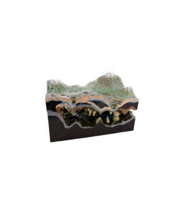 Model kraške špilje