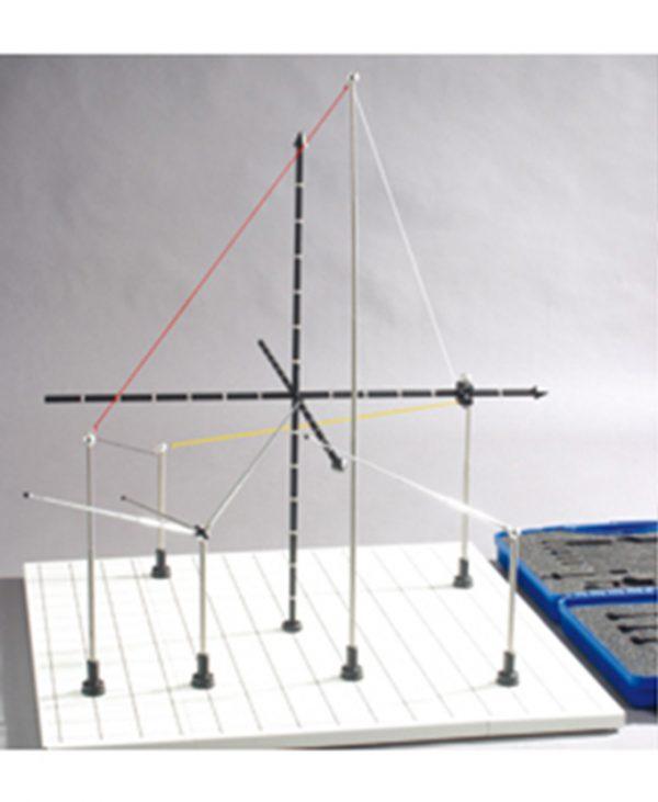 3-d koordinatni sustav i model vektora